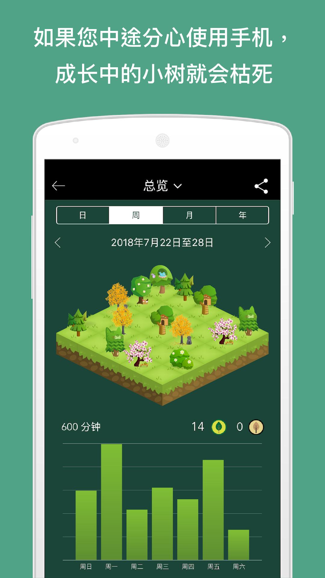 forest 电脑 版